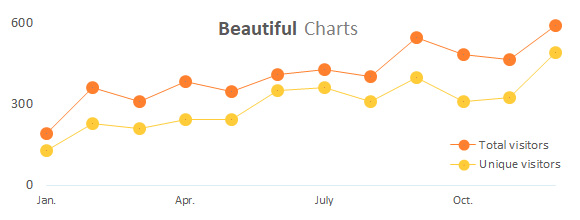 Beautiful Excel line chart